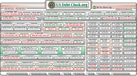 us-debt-feb-2017